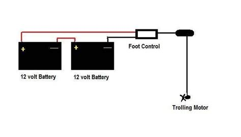 minn kota foot pedal wiring diagram fuse box and wiring
