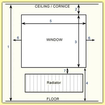 how do i measure for curtains measuring guide linleighs interiors curtain makers in