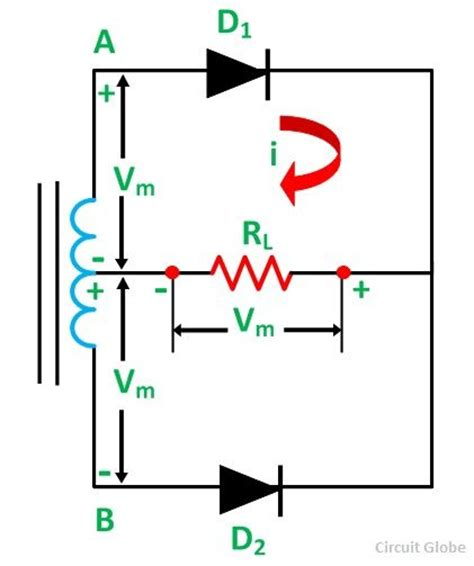 rectifier diode construction varactor diode construction 28 images image gallery varactor symbol diode working and types