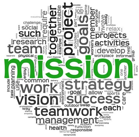 what is a mission statement marketing 2 0