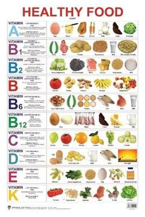 vitamin c vegetables chart vitamins minerals food sources chart katheryn s kitchen