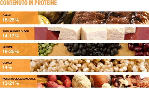 alimenti contengono zolfo proteine di qualit 224 tutti gli alimenti ne contengono