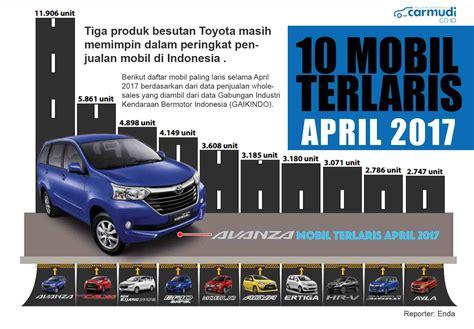 Alarm Mobil Di Yogyakarta 88 rental mobil jogja lepas kunci murah rental mobil