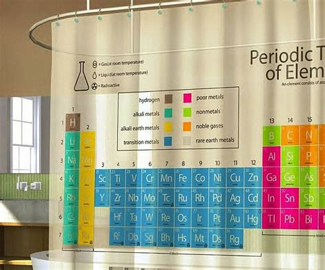 Bathroom Curtain Periodic Table Table Of Elements Shower Curtain Curtain Menzilperde Net