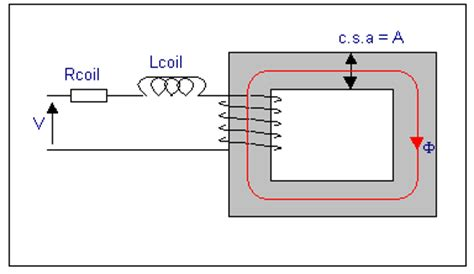 inductor why l why inductor symbol is l 28 images inductors circuit diagram symbol ppt electrical