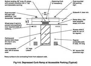 Home Again Design Nj ada accessible parking diagram with center access isle