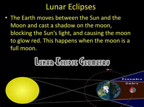 when the world is ppt solar and lunar eclipses powerpoint presentation id 5280812