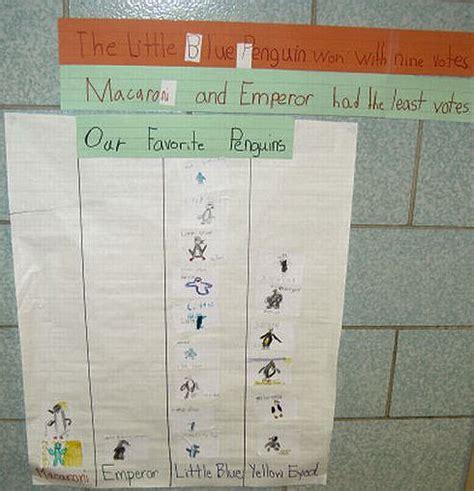 Interactive Essay Writing interactive essay