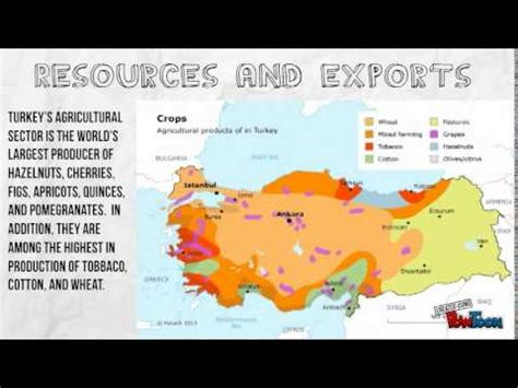 5 themes of geography turkey geography of turkey