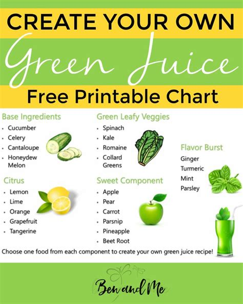 Make Your Own Detox Smoothie by How To Create Your Own Green Juice Recipes A Simple