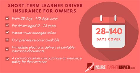 Best Learner Driver Insurance by Learner Driver Insurance As An Owner Insurelearnerdriver