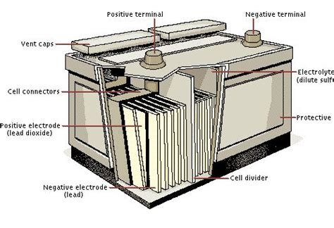 Aki Tubular Luminous characteristics of lead acid batteries