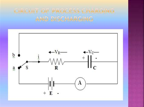 charging and discharging of capacitor ppt ppt process of charging and discharging in a capacitor powerpoint presentation id 3416845