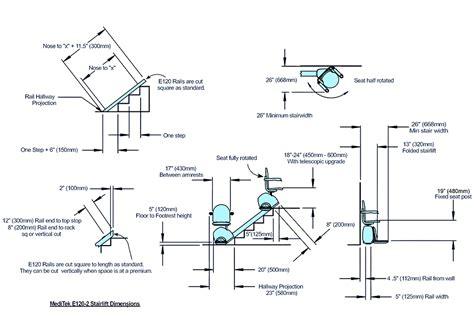 meditek stairlift wiring diagram 32 wiring diagram