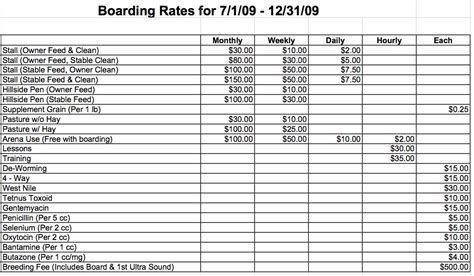 boarding rates siskiyou percherons etna ca boarding