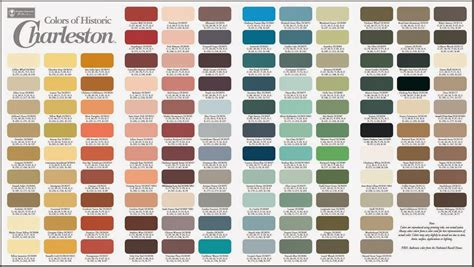 historical paint colors duron s colors of historic charleston are now available at
