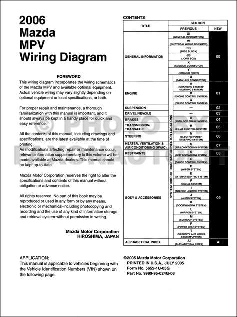 mazda mpv wiring diagram mpv free printable wiring schematics