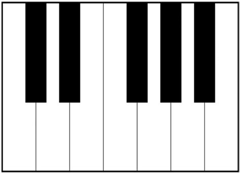 keyboard layout theory guide to understanding the piano layout all about music