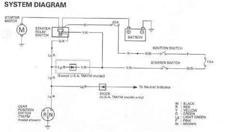 28 1995 polaris xplorer 400 service manual 110183