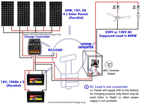 solar panel circuit diagram simple solar power system