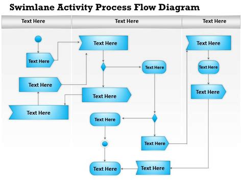 0814 Business Consulting Diagram Swimlane Activity Process Flow Diagram Powerpoint Slide Powerpoint Swim Lanes