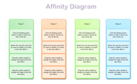 affinity diagrams are useful tools to different brainstorm ways