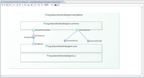 sequence diagram maker java sequence diagram generator eclipse choice image how