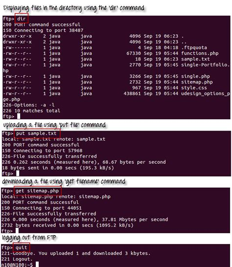 tutorial linux ftp communication in linux unix ping ftp ssh telent