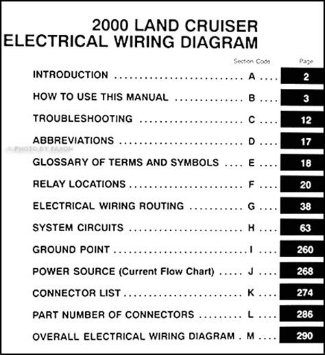 vehicle repair manual 2000 toyota land cruiser navigation system 2000 toyota land cruiser wiring diagram manual original