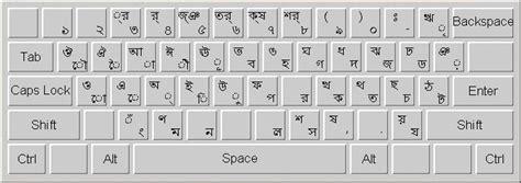 keyboard layout of bangla word layout of bengali keyboard