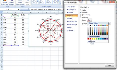 radar layout excel excel dashboard templates how to highlight or color rings