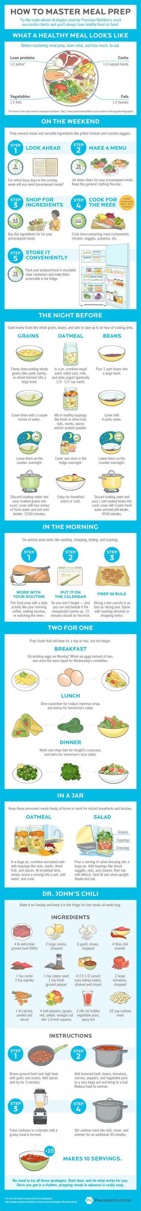 Best 25 Weekly Meal Plans Ideas On Pinterest Weekly Dinner Plan Diet Meal Plans And Diet Menu Precision Nutrition Meal Plan Template