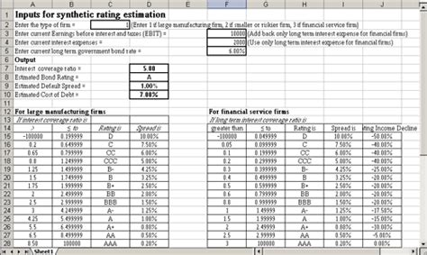 Microsoft Excel Forms Templates by Introducing Form Based Reporting