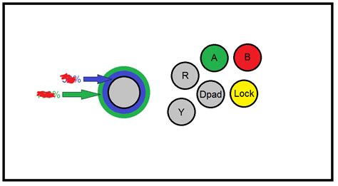 yii different layout for action project dedicated smash bros arcade stick update