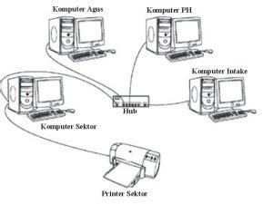 cara membuat jaringan lan antara 2 komputer aan softwareku cara membuat jaringan komputer lan di