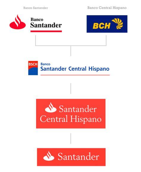 banco hispano opiniones de banco central hispano