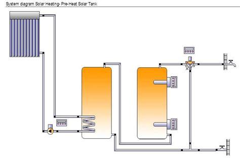 Heating System solar heating designs plans
