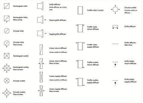 interior design floor plan symbols wwwindiepediaorg