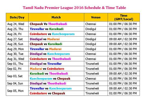 epl table pdf tamil nadu premier league 2016 schedule time table