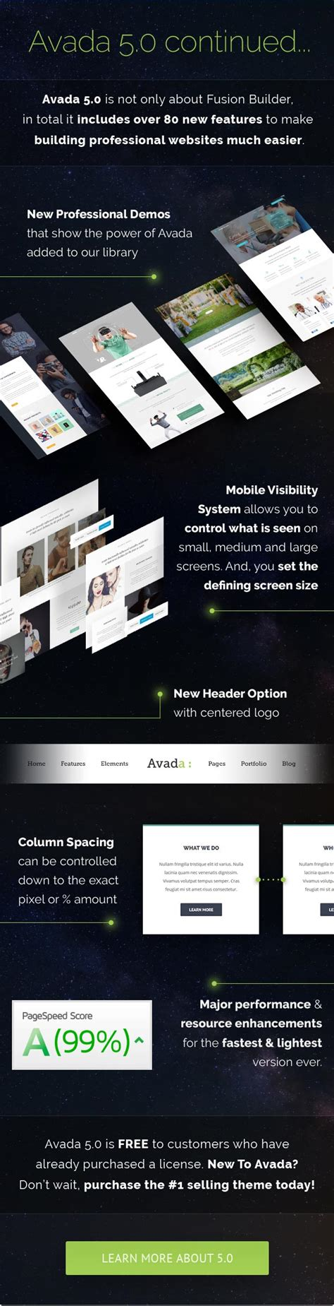 Avada Theme New Update | avada responsive multi purpose theme by themefusion
