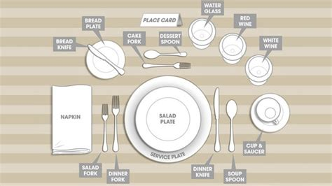 how to set a table for dinner career advice dining etiquette 2 understanding table