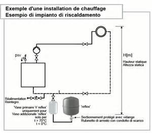 vase d expansion r 233 glage de la pression et montage