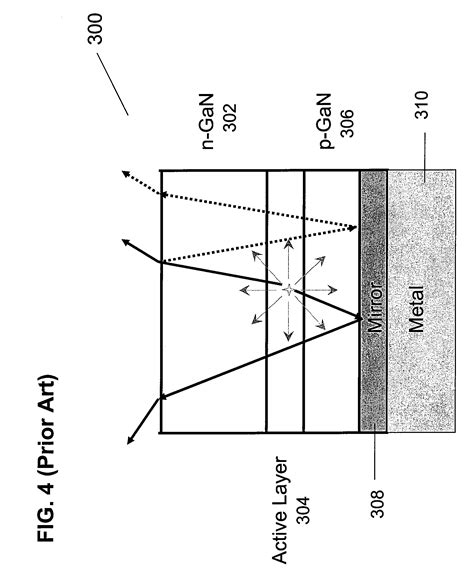 light emitting diodes structure patent us7615789 vertical light emitting diode device structure patents