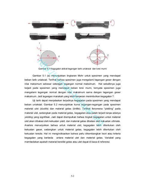 Elemen Elemen Mesin Dalam Perancangan Mekanis Jilid 1 bab 05 kriteria kegagalan 1