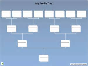 Editable Family Tree Templates Free by Editable Family Tree Chart Show And Tell Blue Mmftt