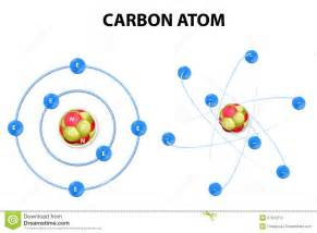 Protons In Atom Carbon Atom On White Background Structure Stock