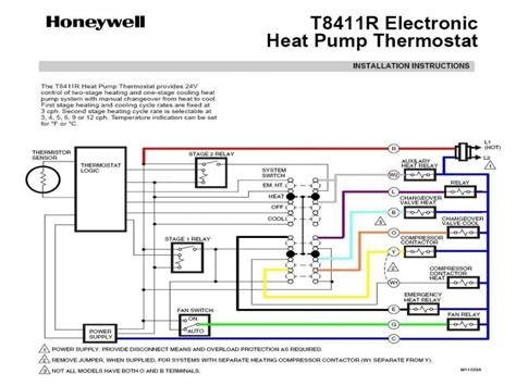 wiring diagram for coleman heat globalpay co id