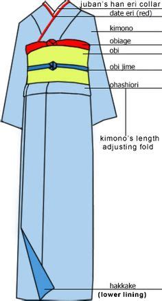 yukata pattern meaning 1000 images about kimono how to wear 彡着物 on pinterest