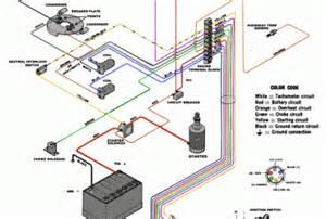 evinrude motor diagrams wedocable