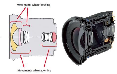 design zoom lens dcview 達人部落格 我所用過的four thirds lens iii zuiko digital 9 18mm
